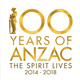 ANZAC Celebrations